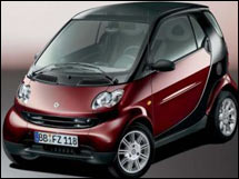 ForTwo Smart Car