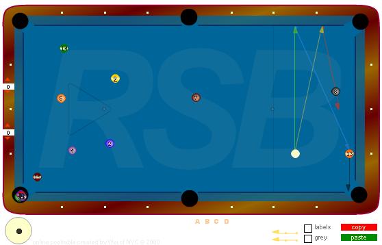 Pool English